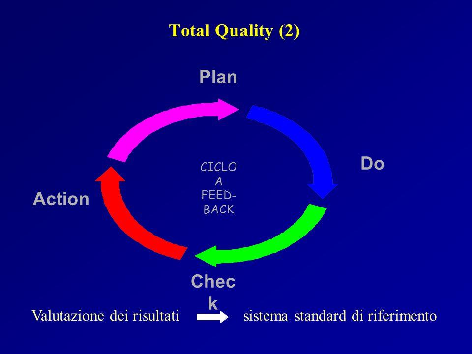Valutazione dei risultati sistema standard di riferimento