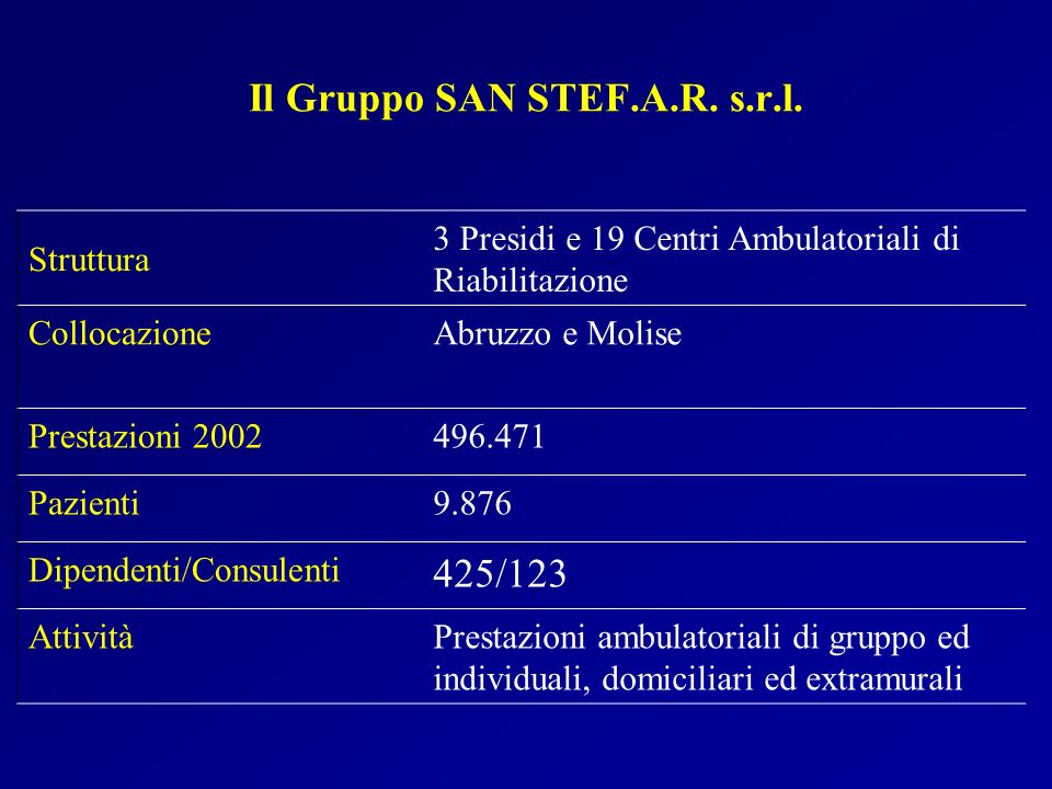 Il Gruppo SAN STEF.A.R. s.r.l.