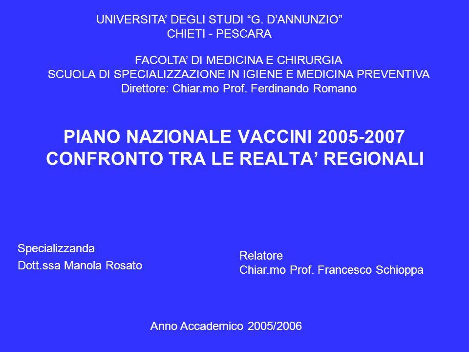 PIANO NAZIONALE VACCINI 2005-2007 CONFRONTO TRA LE REALTA' REGIONALI