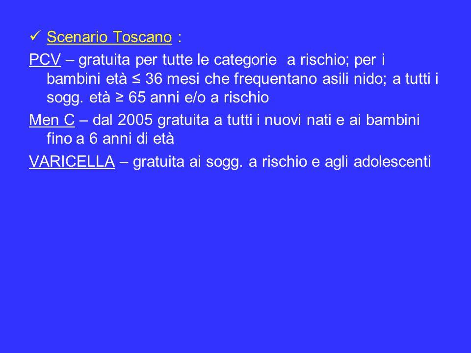 Scenario Toscano :