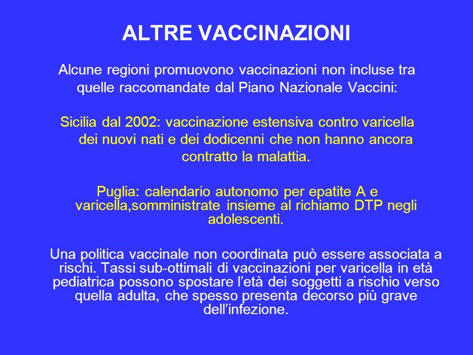 ALTRE VACCINAZIONI Alcune regioni promuovono vaccinazioni non incluse tra. quelle raccomandate dal Piano Nazionale Vaccini: