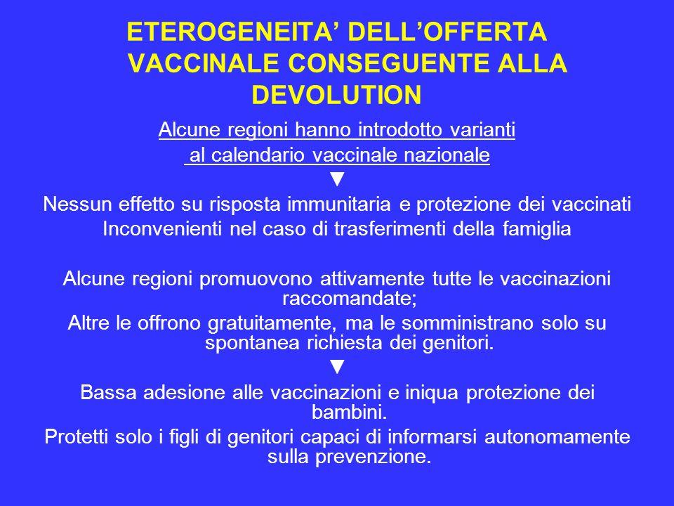 ETEROGENEITA' DELL'OFFERTA VACCINALE CONSEGUENTE ALLA DEVOLUTION
