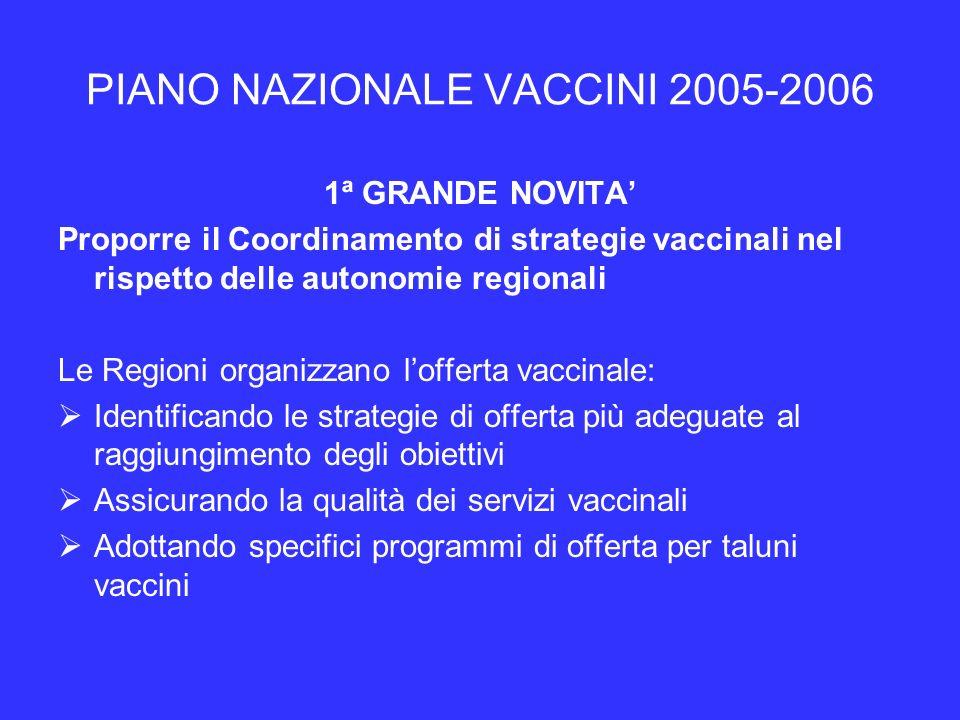 PIANO NAZIONALE VACCINI 2005-2006