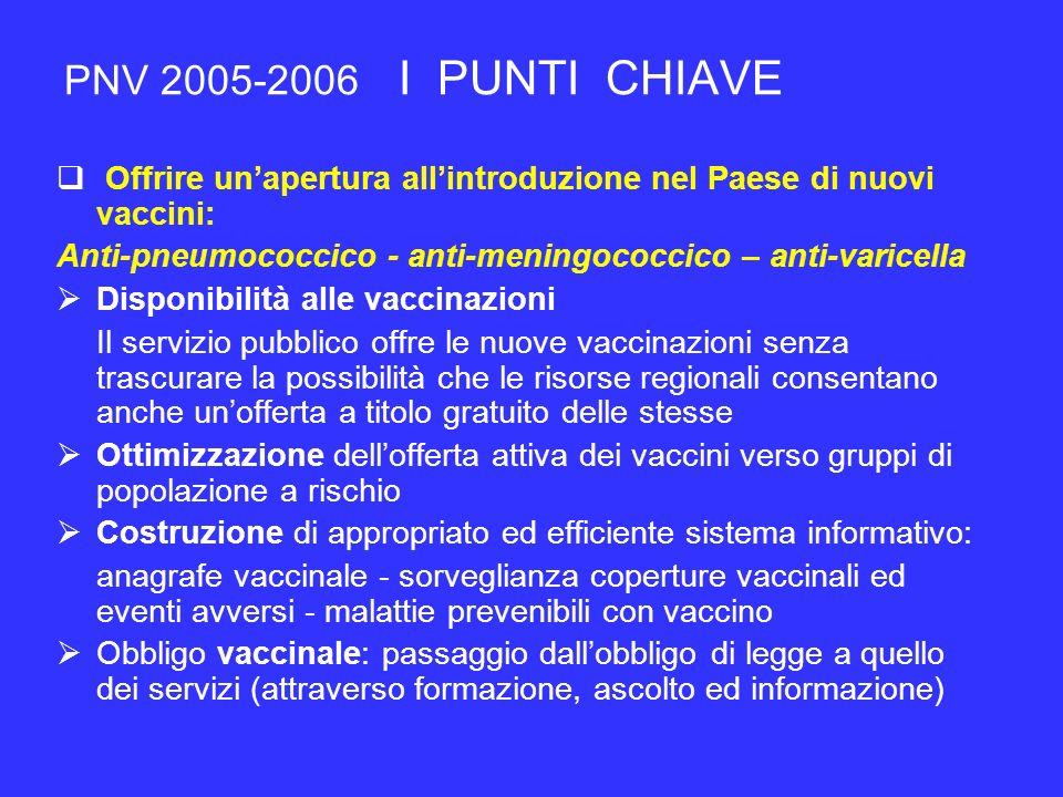 PNV 2005-2006 I PUNTI CHIAVE Offrire un'apertura all'introduzione nel Paese di nuovi vaccini: