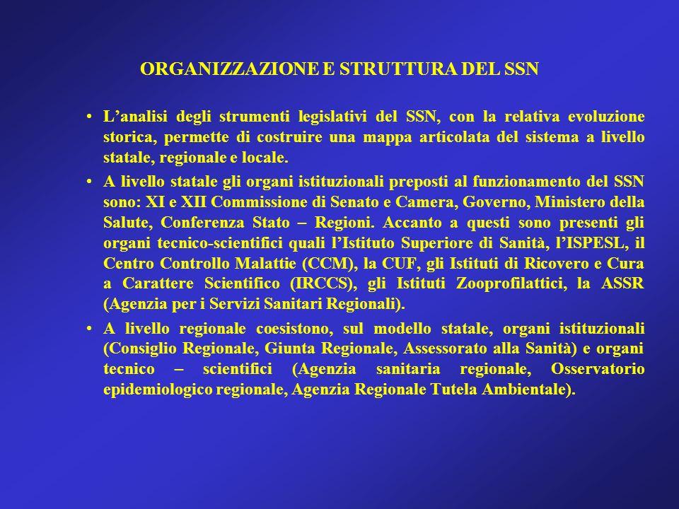 ORGANIZZAZIONE E STRUTTURA DEL SSN