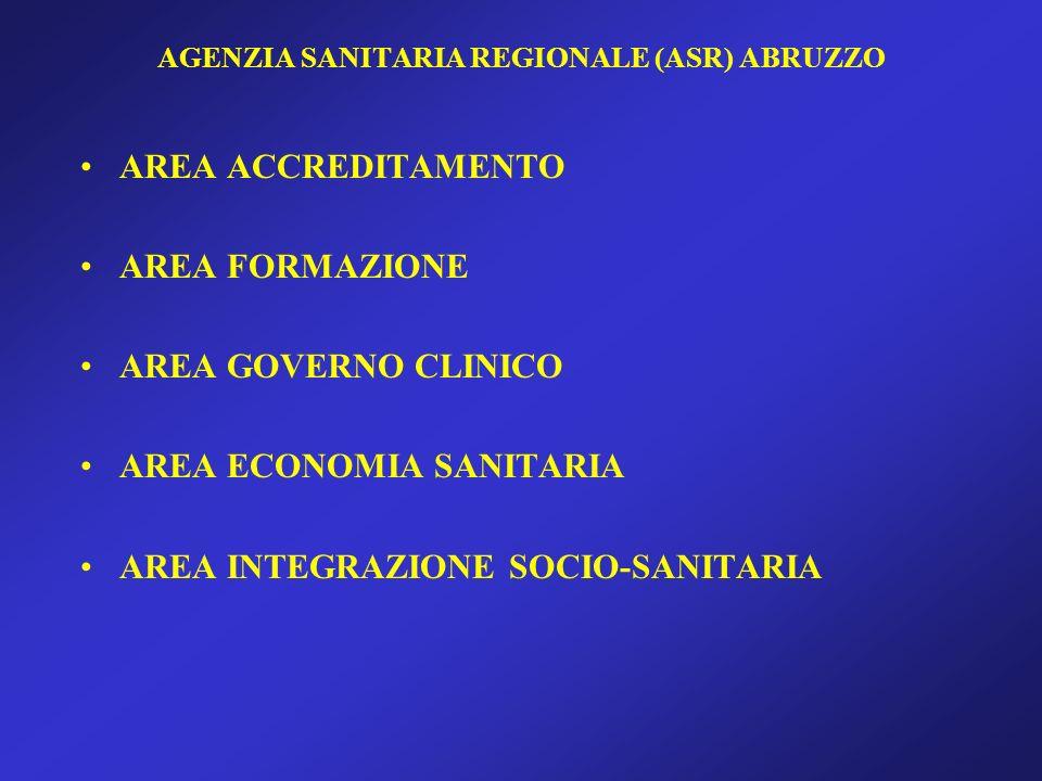 AGENZIA SANITARIA REGIONALE (ASR) ABRUZZO