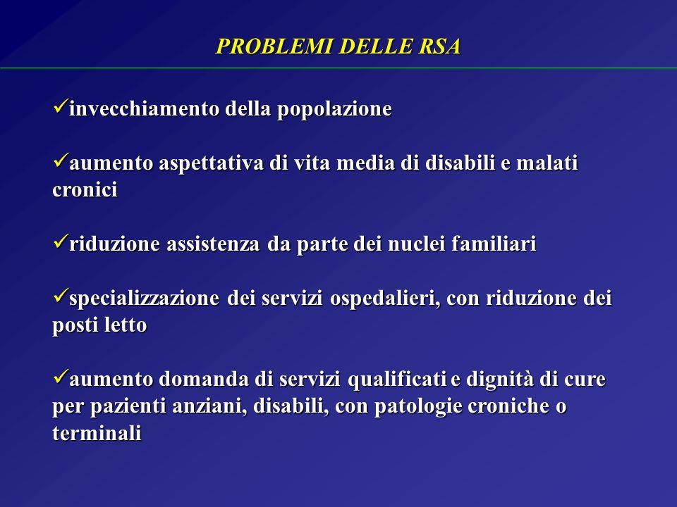 PROBLEMI DELLE RSA invecchiamento della popolazione. aumento aspettativa di vita media di disabili e malati cronici.