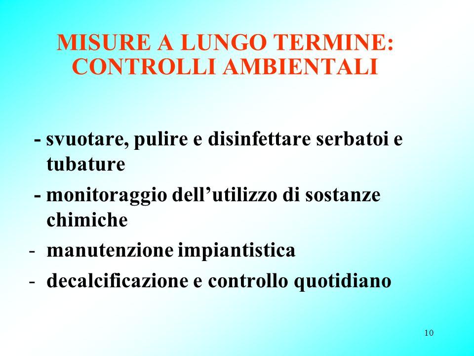 MISURE A LUNGO TERMINE: CONTROLLI AMBIENTALI