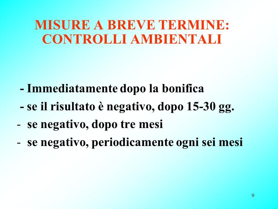 MISURE A BREVE TERMINE: CONTROLLI AMBIENTALI