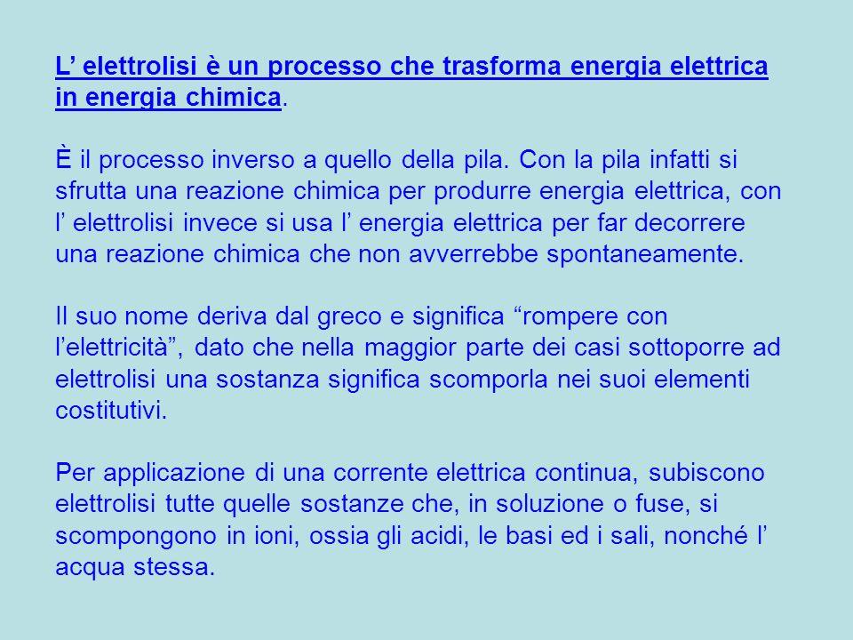 L' elettrolisi è un processo che trasforma energia elettrica in energia chimica.