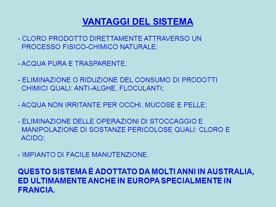 VANTAGGI DEL SISTEMA CLORO PRODOTTO DIRETTAMENTE ATTRAVERSO UN. PROCESSO FISICO-CHIMICO NATURALE; ACQUA PURA E TRASPARENTE;