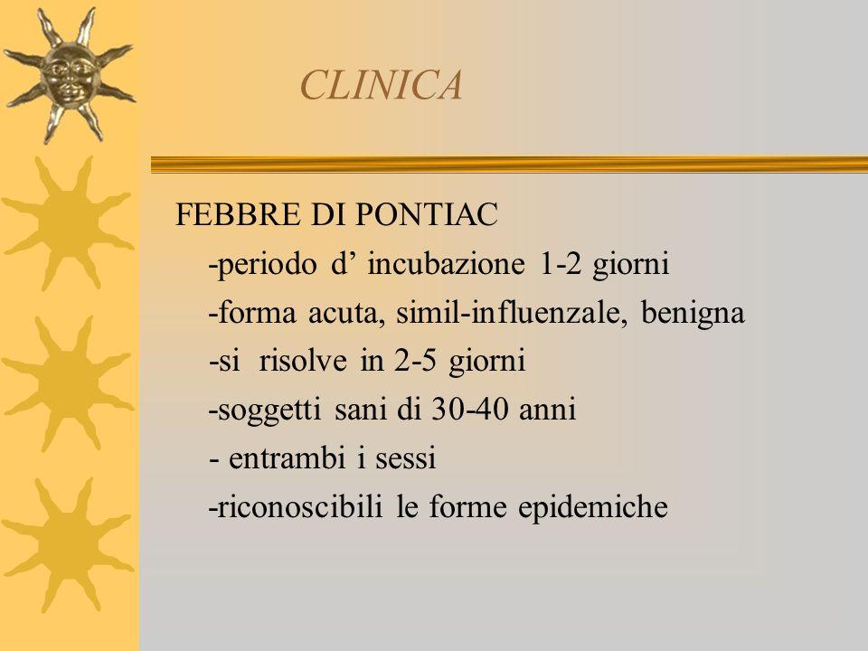 CLINICA FEBBRE DI PONTIAC -periodo d' incubazione 1-2 giorni