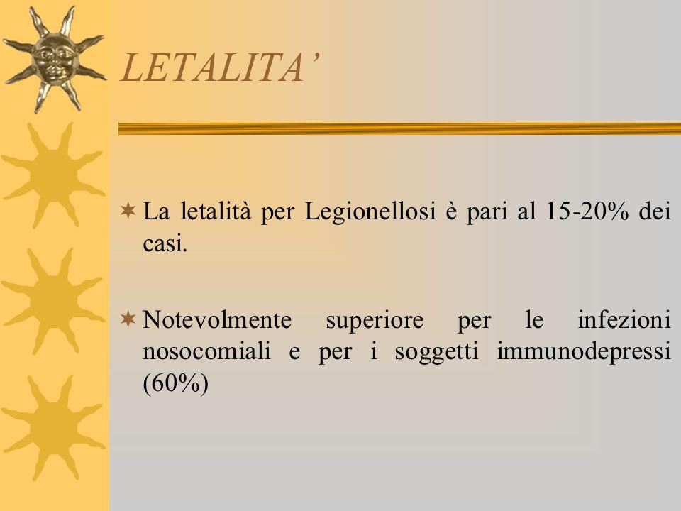 LETALITA' La letalità per Legionellosi è pari al 15-20% dei casi.