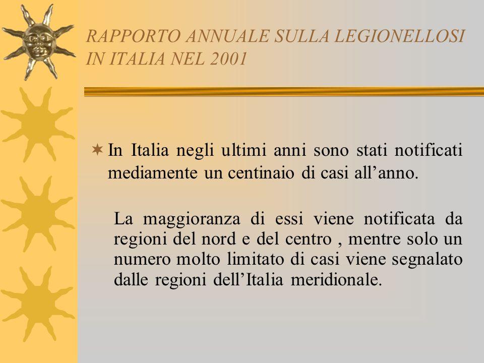 RAPPORTO ANNUALE SULLA LEGIONELLOSI IN ITALIA NEL 2001