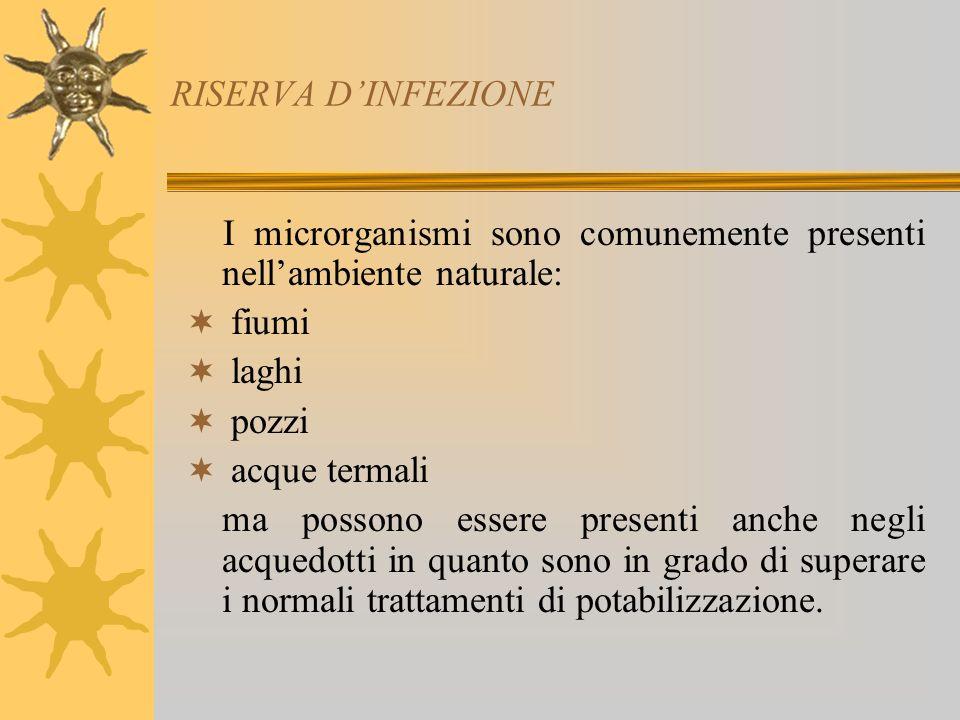 RISERVA D'INFEZIONE I microrganismi sono comunemente presenti nell'ambiente naturale: fiumi. laghi.