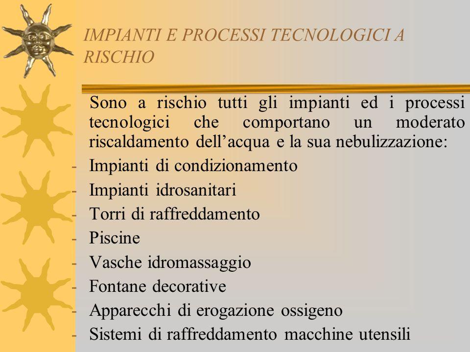 IMPIANTI E PROCESSI TECNOLOGICI A RISCHIO