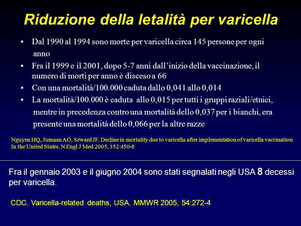 Riduzione della letalità per varicella