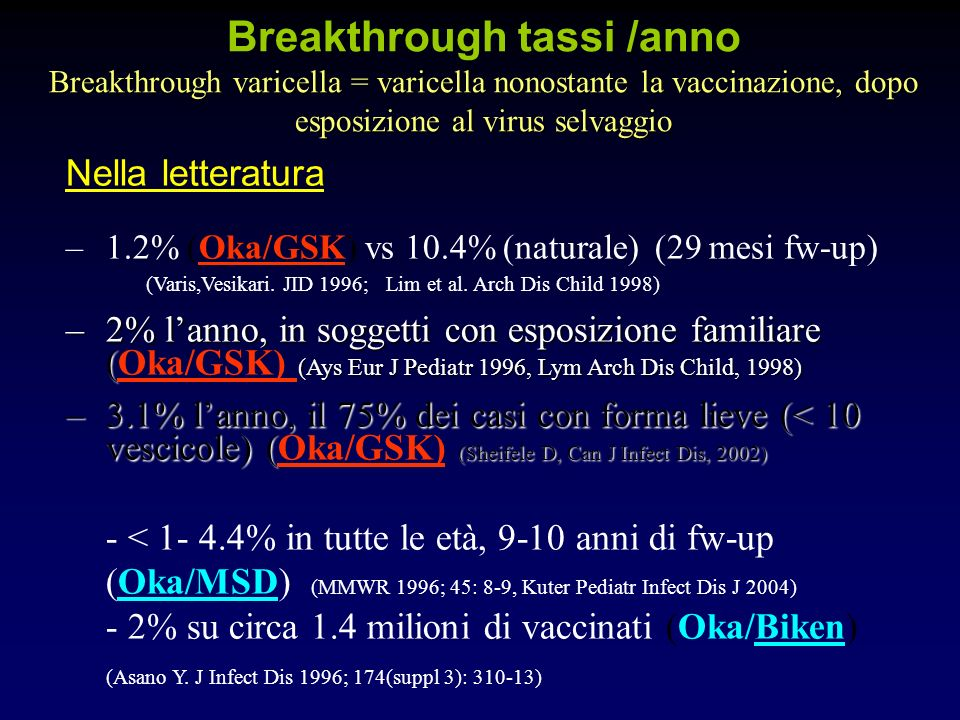 Breakthrough tassi /anno