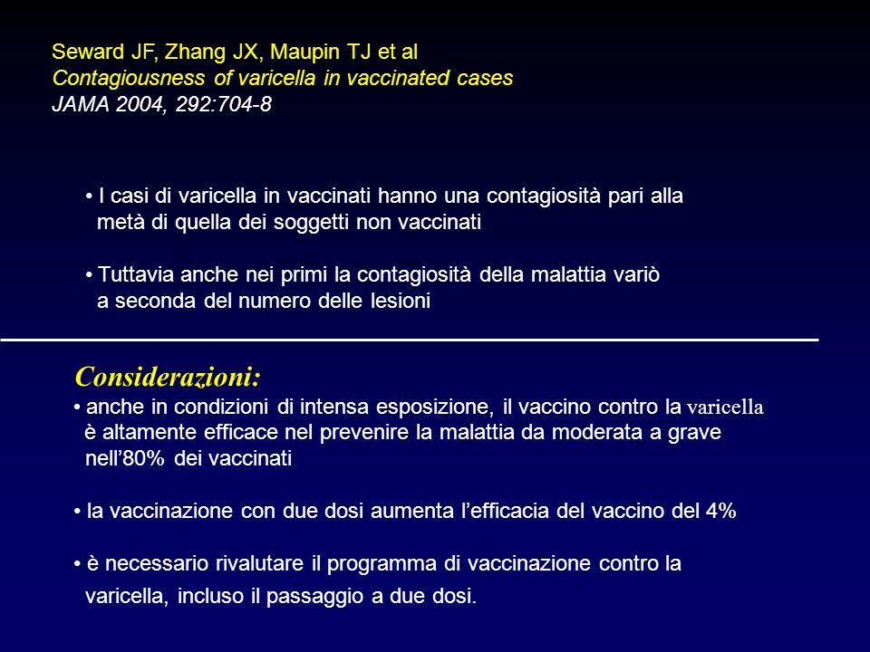 Considerazioni: Seward JF, Zhang JX, Maupin TJ et al