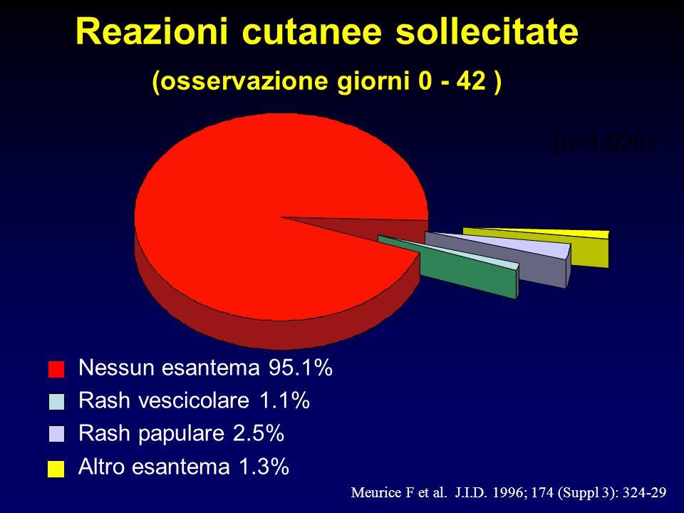 Reazioni cutanee sollecitate (osservazione giorni 0 - 42 )