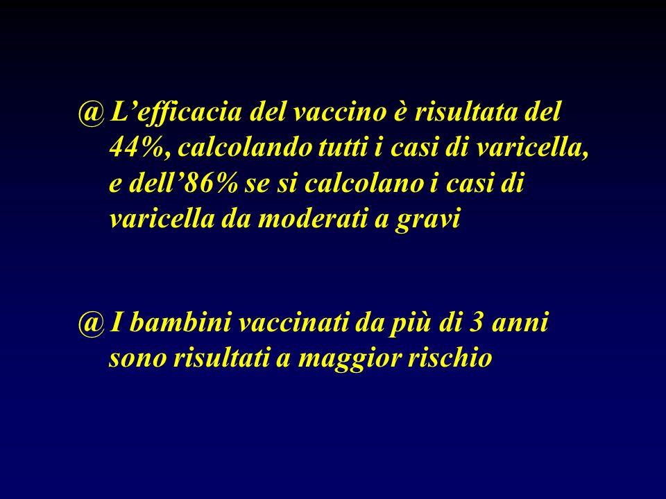 @ L'efficacia del vaccino è risultata del