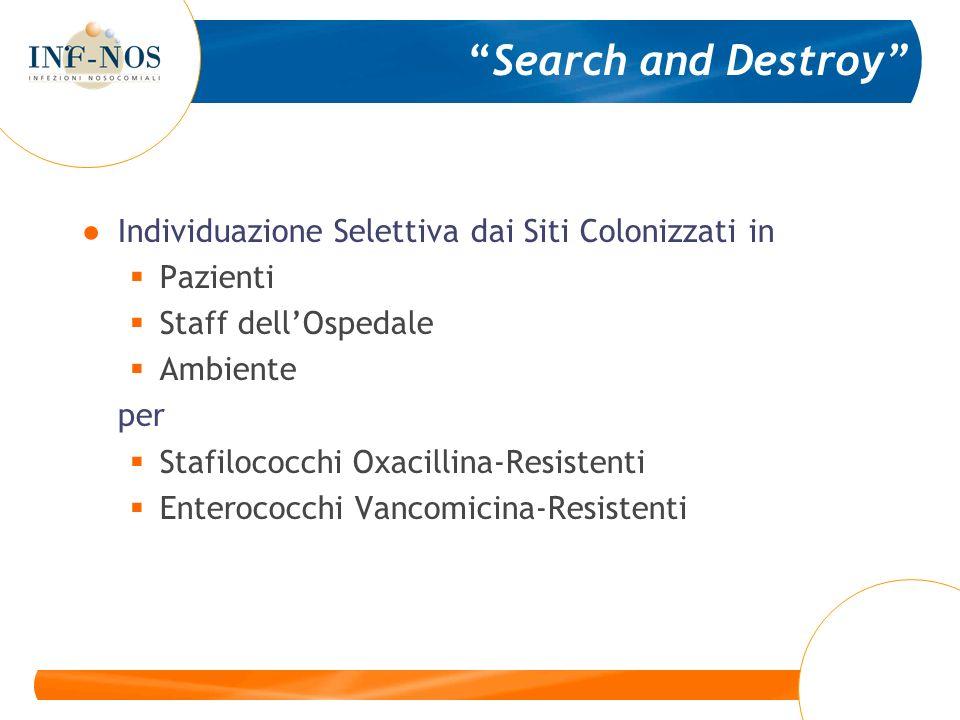 Search and Destroy Individuazione Selettiva dai Siti Colonizzati in