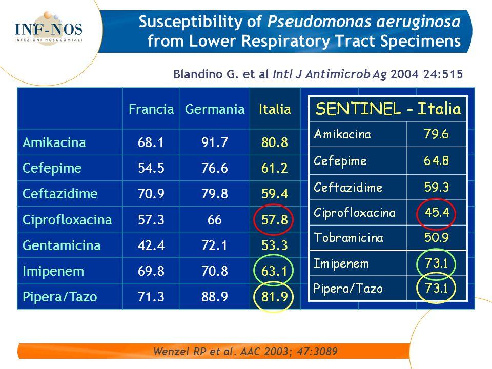 Il contributo del Microbiologo Clinico alla sorveglianza delle IO