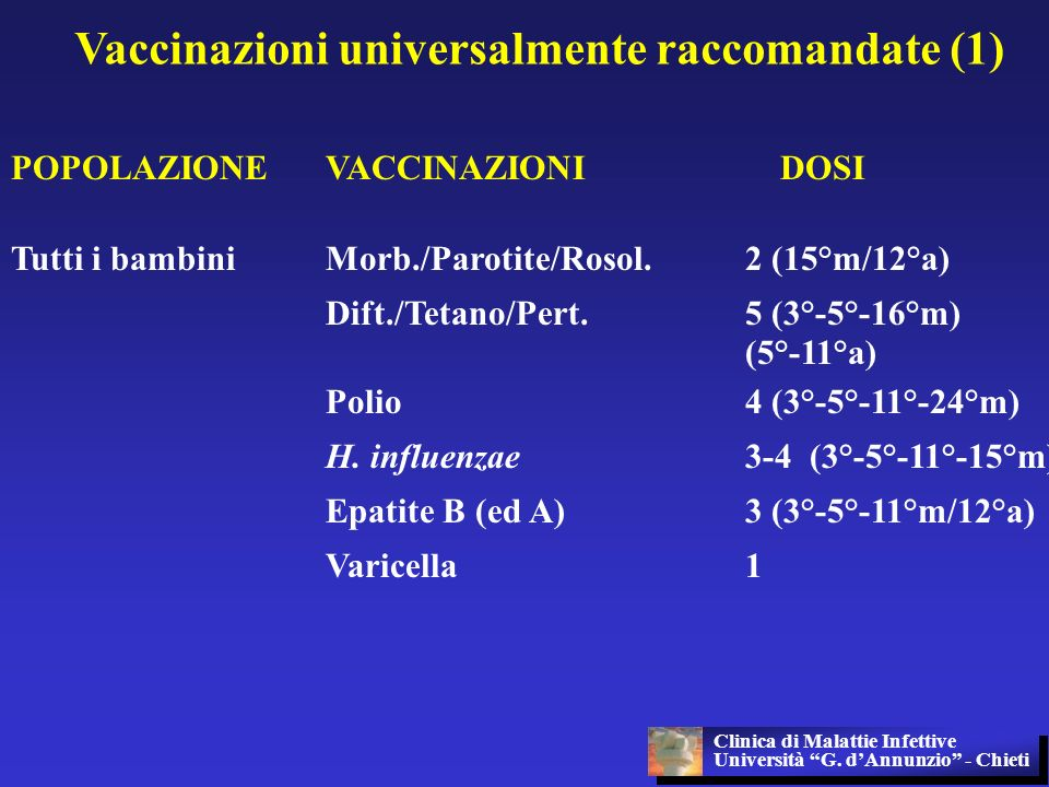 Vaccinazioni universalmente raccomandate (1)