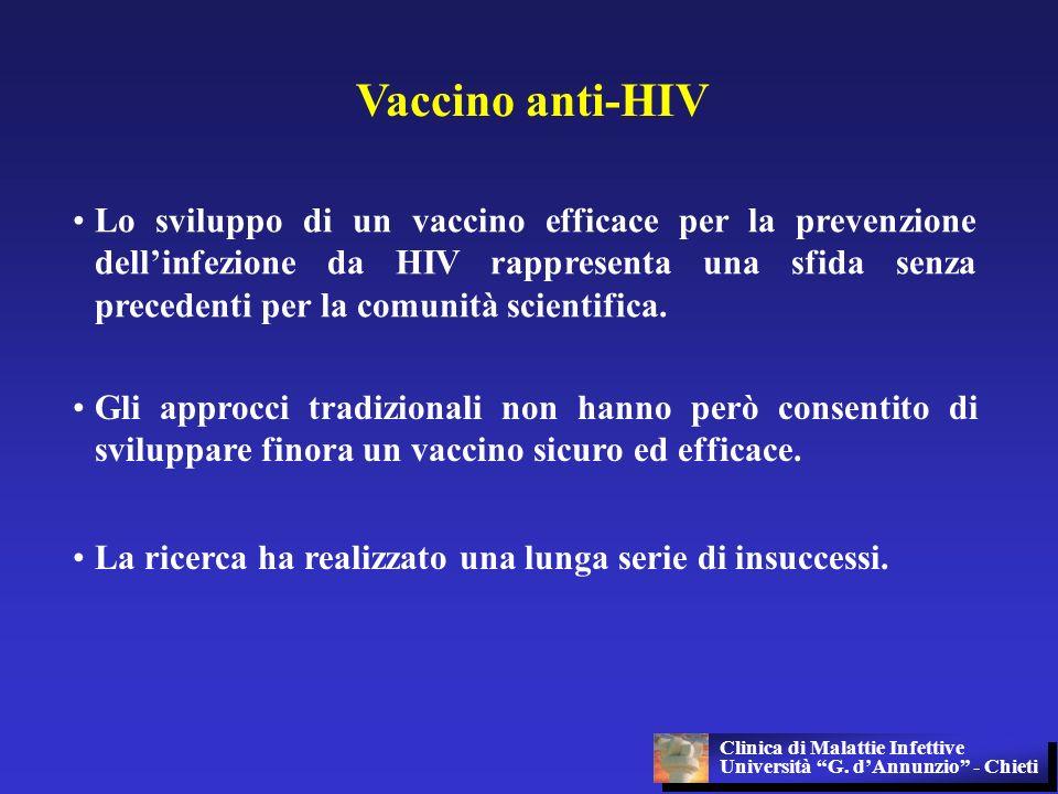 Vaccino anti-HIV