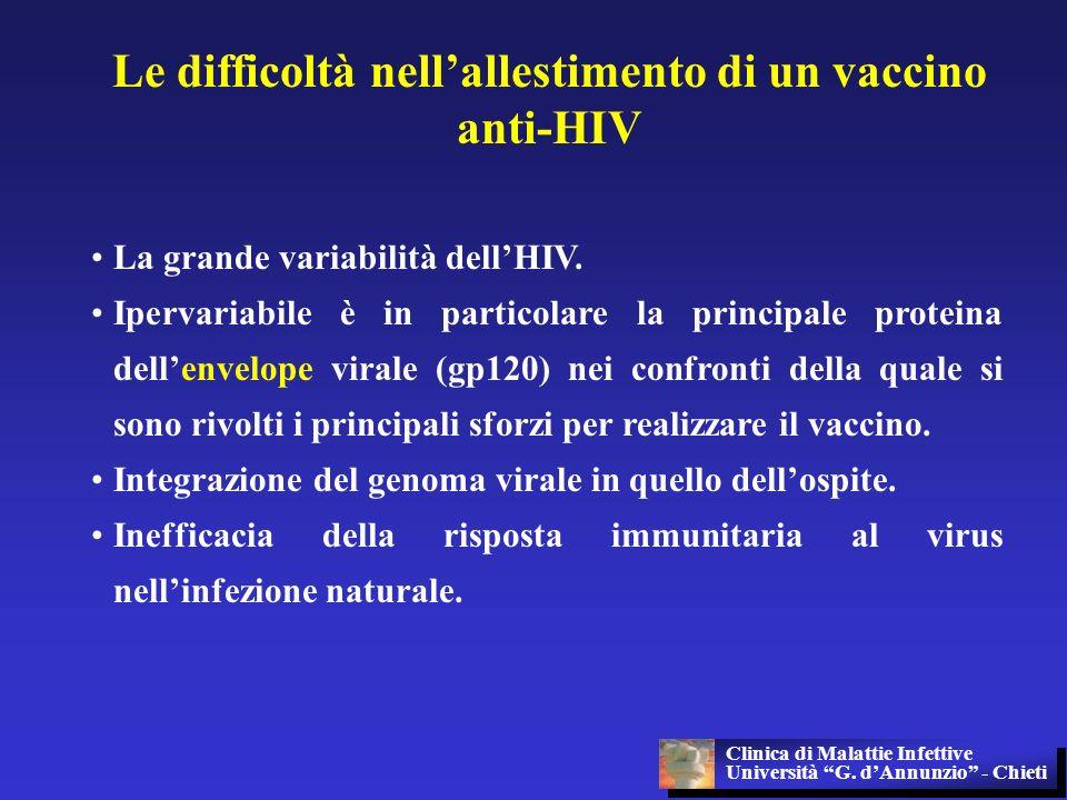 Le difficoltà nell'allestimento di un vaccino anti-HIV