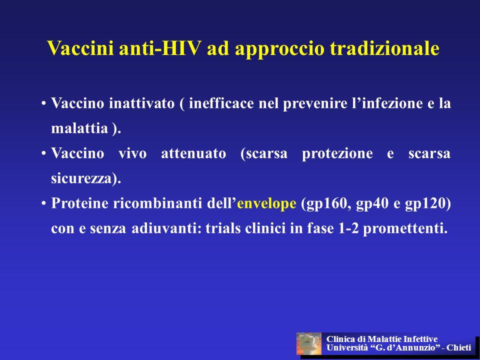 Vaccini anti-HIV ad approccio tradizionale