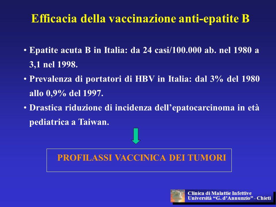 Efficacia della vaccinazione anti-epatite B
