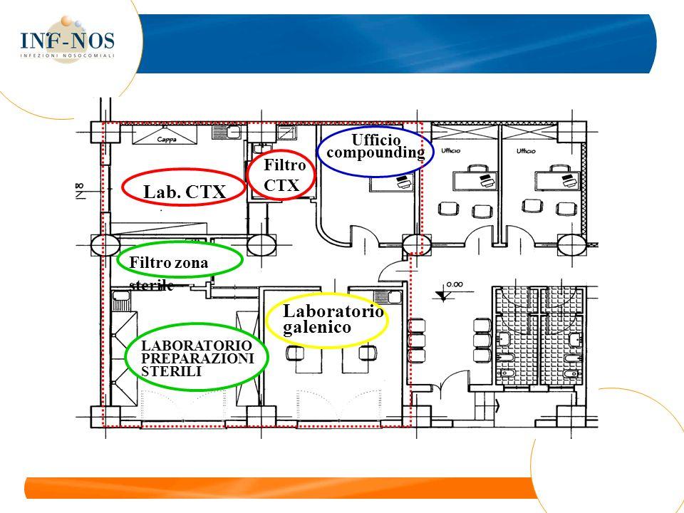 Lab. CTX Laboratorio galenico Ufficio compounding Filtro CTX