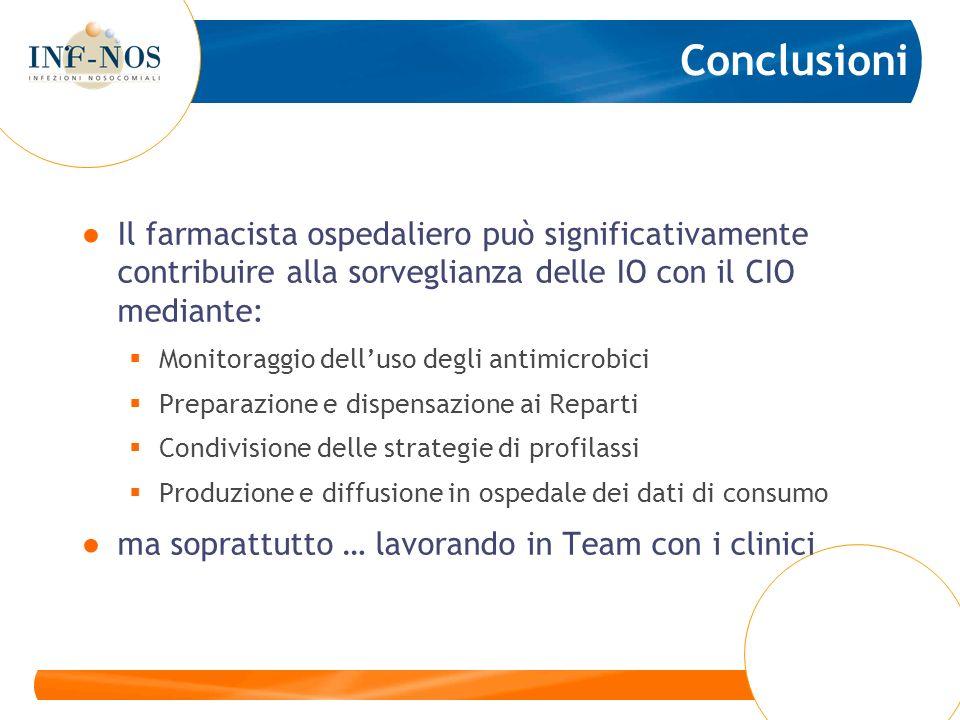 Conclusioni Il farmacista ospedaliero può significativamente contribuire alla sorveglianza delle IO con il CIO mediante: