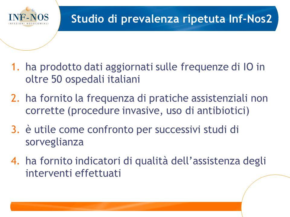 Studio di prevalenza ripetuta Inf-Nos2