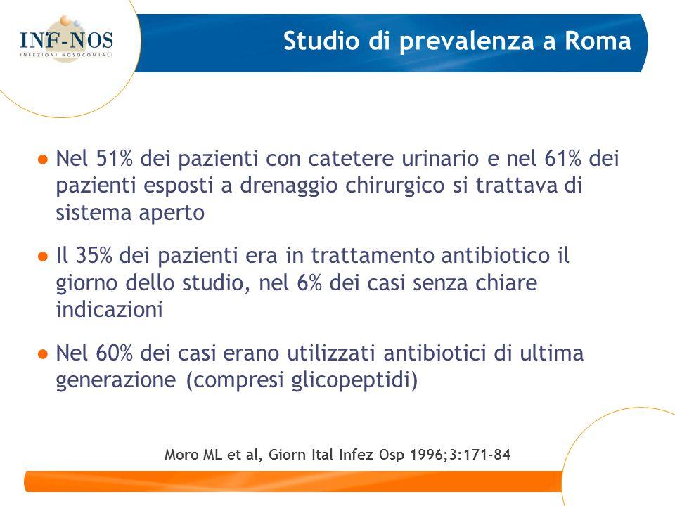Studio di prevalenza a Roma