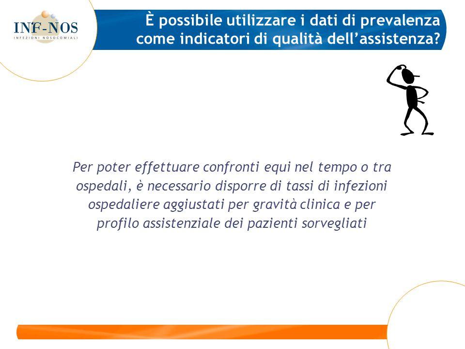 Concetti di sorveglianza delle Infezioni Ospedaliere: focus sulla prevalenza