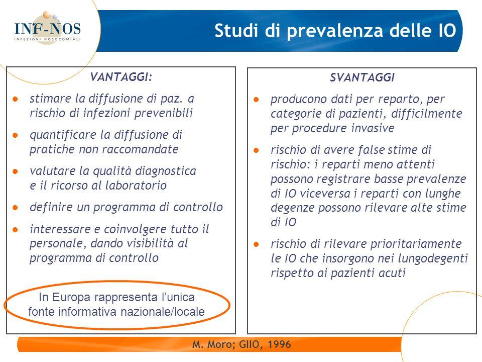 Studi di prevalenza delle IO