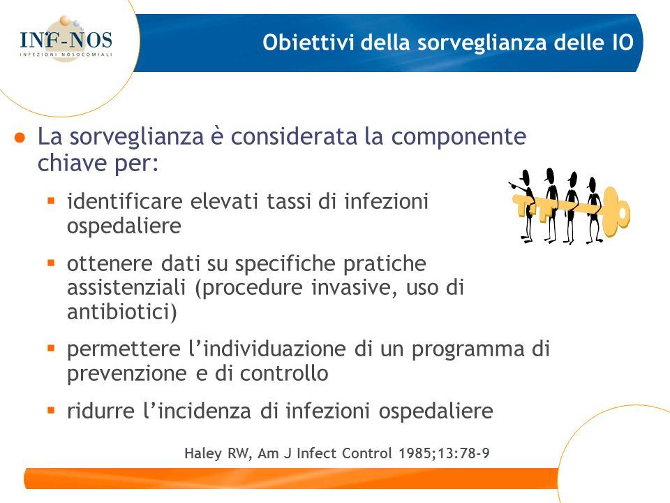Obiettivi della sorveglianza delle IO