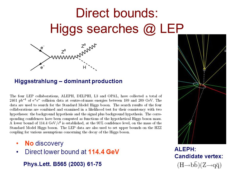 Direct bounds: Higgs LEP