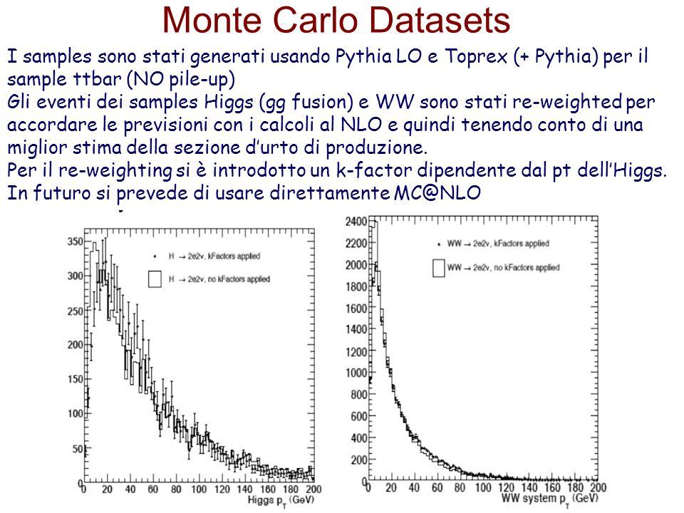 Monte Carlo Datasets I samples sono stati generati usando Pythia LO e Toprex (+ Pythia) per il. sample ttbar (NO pile-up)