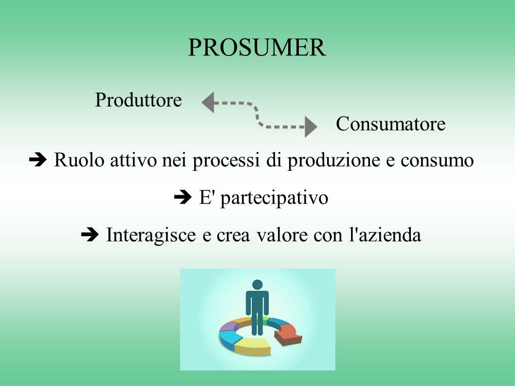 PROSUMER Produttore Ruolo attivo nei processi di produzione e consumo