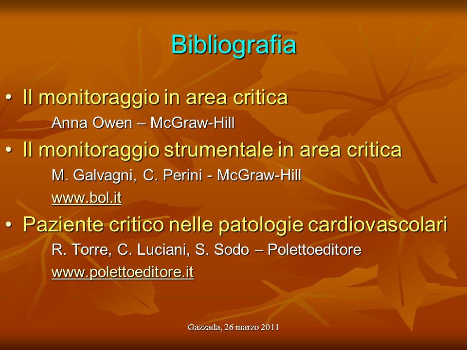 Bibliografia Il monitoraggio in area critica
