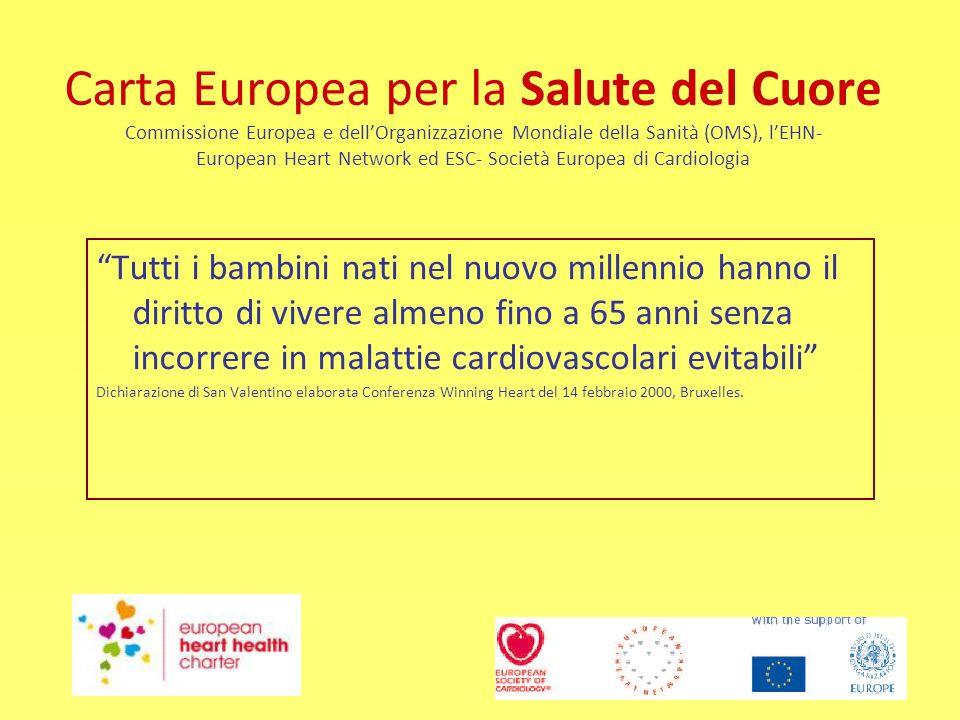 Carta Europea per la Salute del Cuore Commissione Europea e dell'Organizzazione Mondiale della Sanità (OMS), l'EHN- European Heart Network ed ESC- Società Europea di Cardiologia