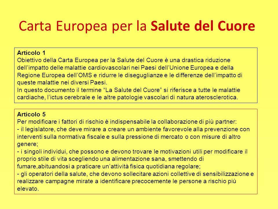 Carta Europea per la Salute del Cuore
