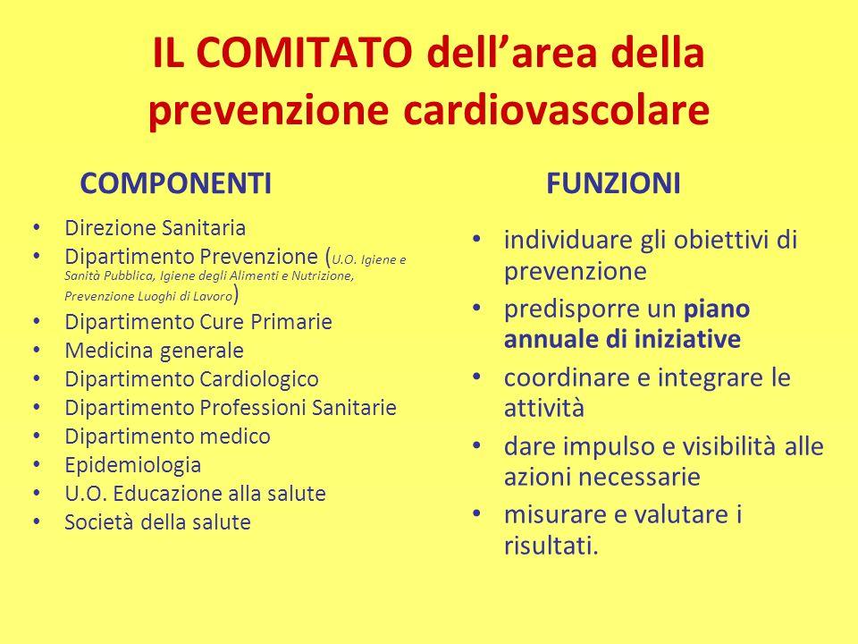 IL COMITATO dell'area della prevenzione cardiovascolare