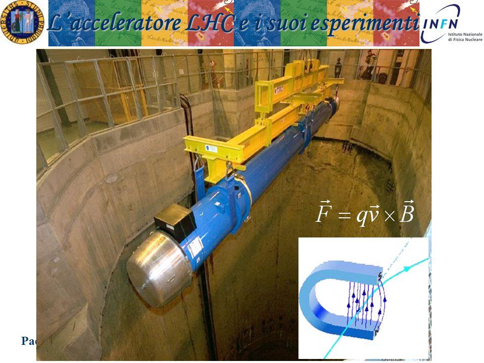 L'acceleratore LHC e i suoi esperimenti