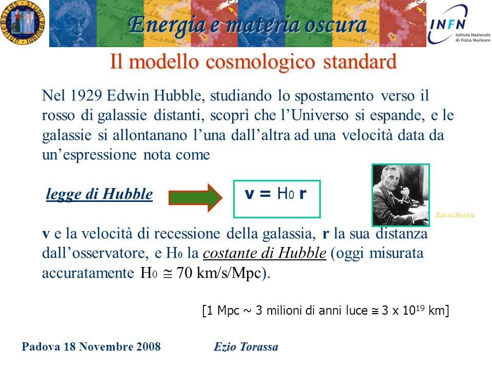 Il modello cosmologico standard