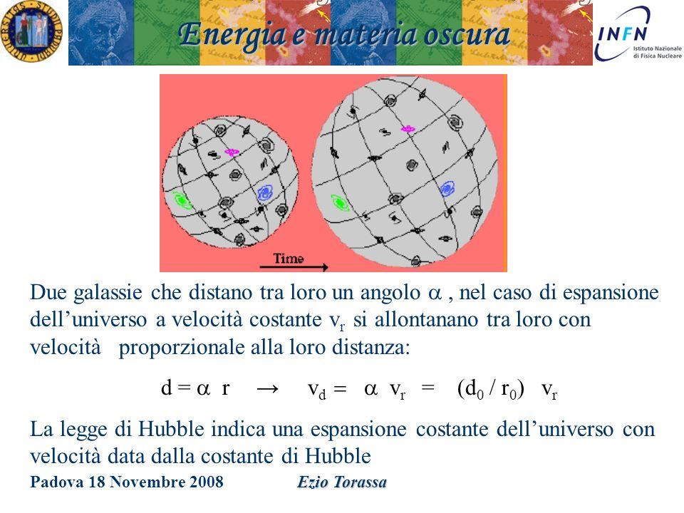 Energia e materia oscura