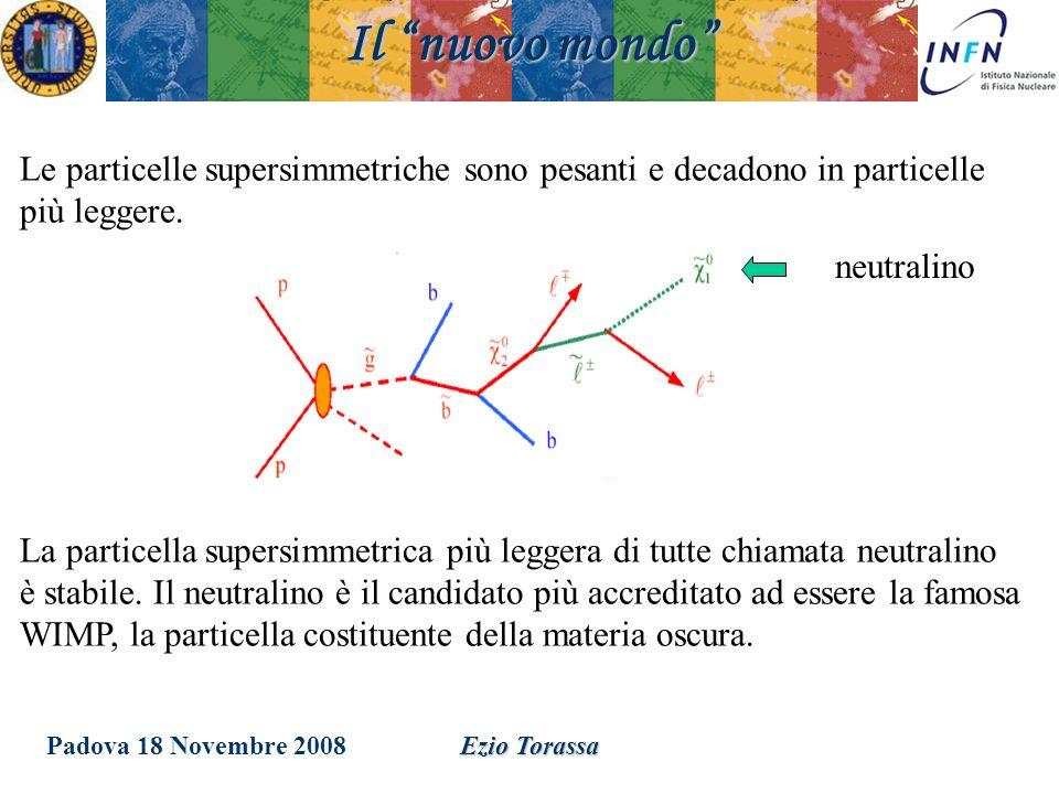 Il nuovo mondo Le particelle supersimmetriche sono pesanti e decadono in particelle più leggere.
